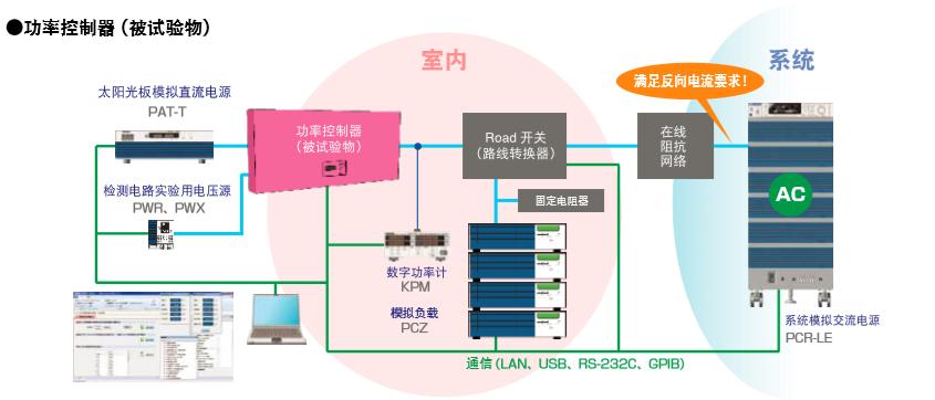 江苏IEC61000-4/13交流电源PCR4000LE,交流电源