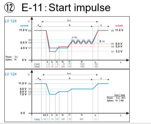 PBZ60-6.7汽车电源变动试验,汽车电源变动试验