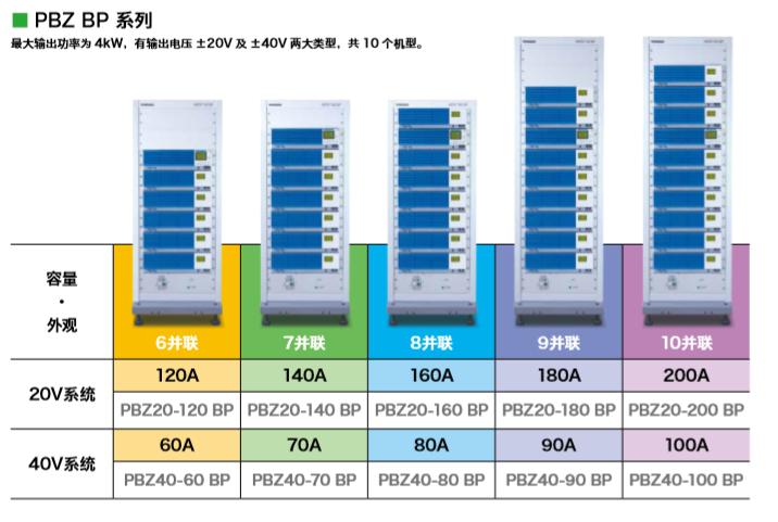 江苏PBZ60-6.7汽车电源变动试验LV148,汽车电源变动试验