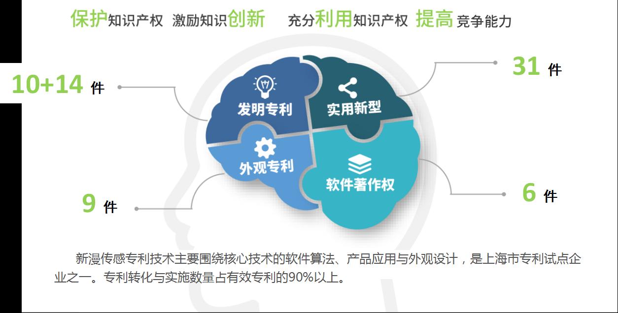 南京便宜高纯锗伽玛能谱仪成本价 值得信赖「新漫供」