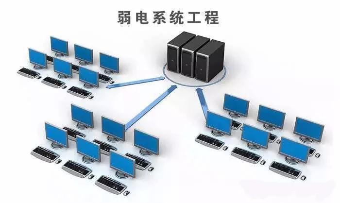 羅湖好弱電施工服務放心可靠「深圳市科創聯電腦科技供應」