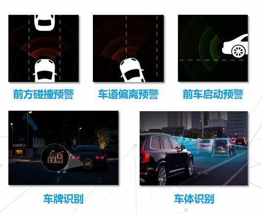 北京智能车辆管理系统哪家好