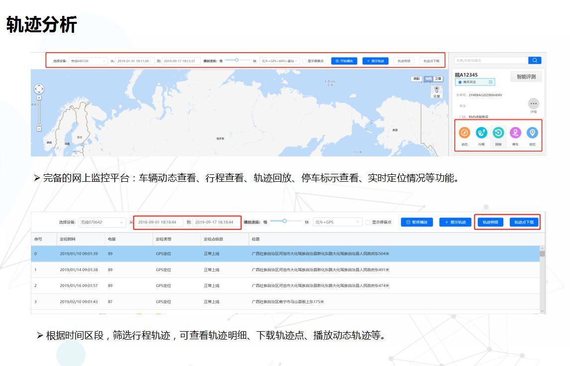 天津汽车定位器批发厂 服务为先「上海万位数字技术供应」