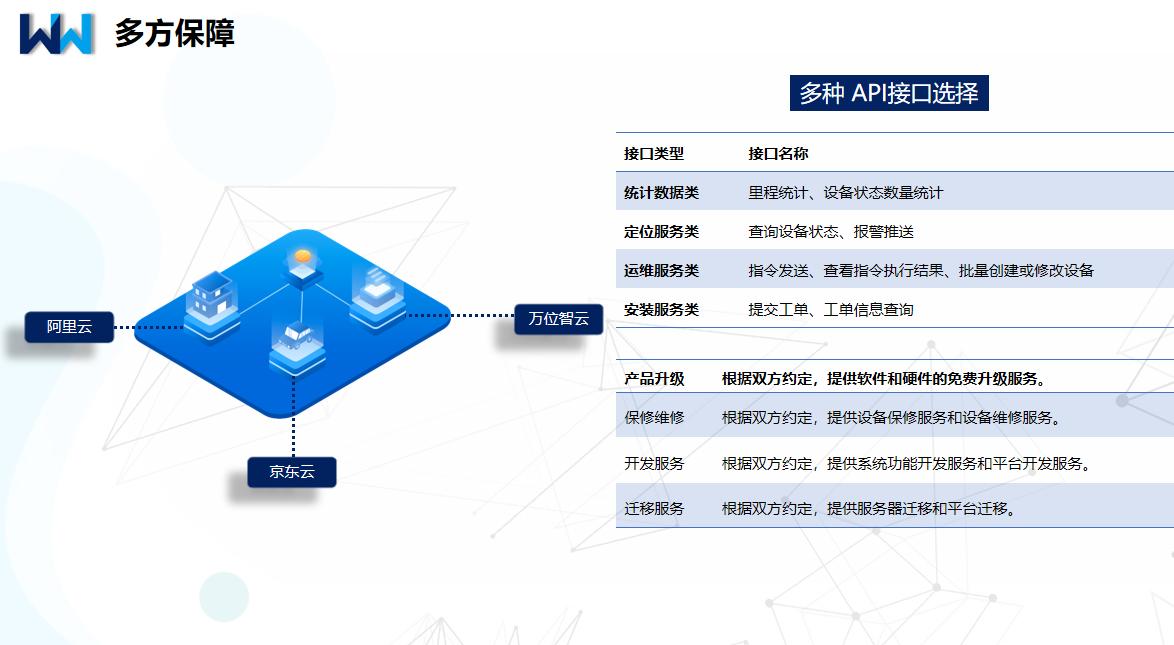 湖南本地集装箱货架定位器电话 服务为先「上海万位数字技术供应」