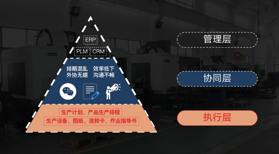 福建通用智能制造系統應用范圍 無錫功恒精密機械供應