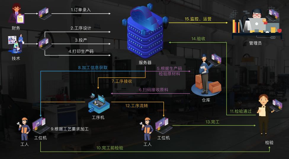 官方智能制造系統銷售「無錫功恒精密機械供應」