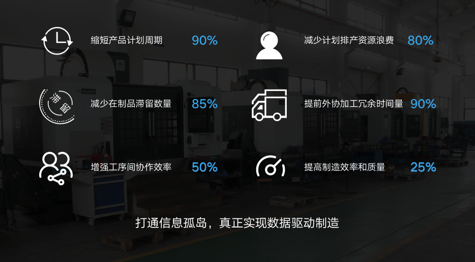 福建本地智能制造系統制造廠家 無錫功恒精密機械供應