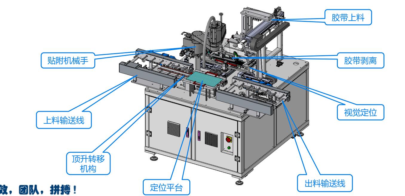 广东智能REF组装机生产节拍 创新服务 无锡沃格自动化科技供应