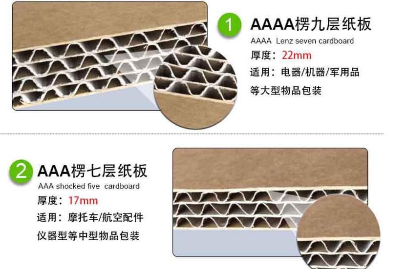 惠州结构设计防水纸箱 值得信赖 无锡威马行包装制造供应