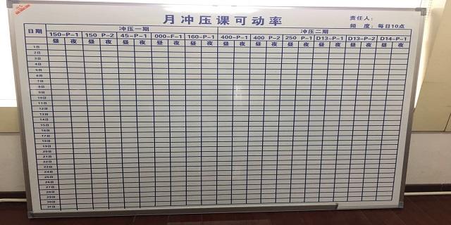 上海移动管理看板材质「优雅供」
