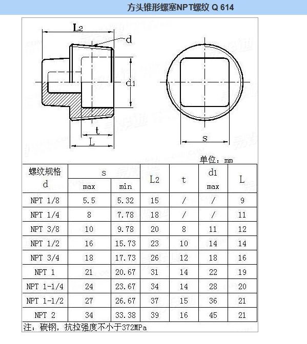 瓯海区优良四方头螺塞价格合理 服务为先「温州市三力紧固件供应」