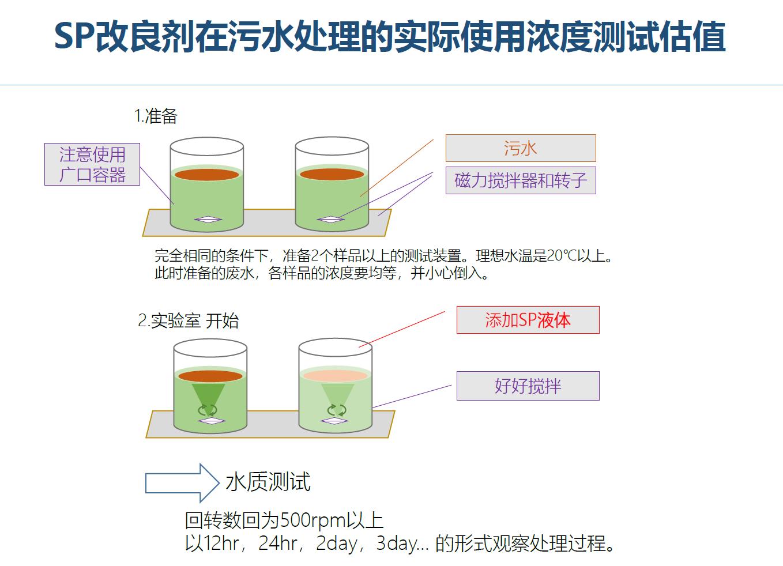 浙江SP环境改良剂欢迎咨询