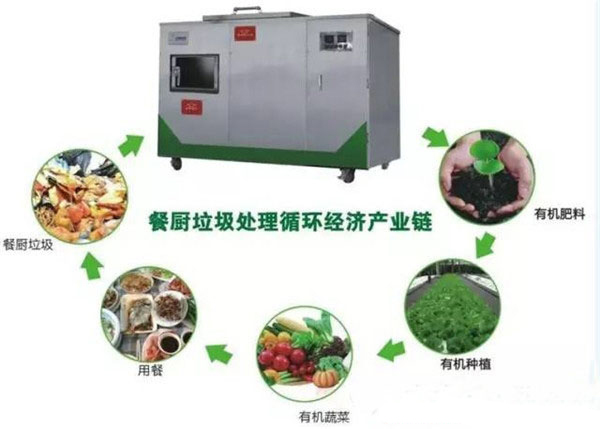 厦门大型餐厨垃圾处理设备 服务为先 厦门诚煜机电工程供应