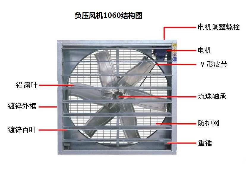 六安专业负压风机电话 南京耀治环境设备供应