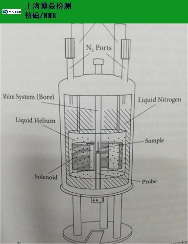 北京高温C谱核磁测试企业,核磁测试