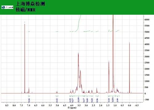 上海高温H谱NMR测试哪家强 创新服务「上海博焱检测技术服务供应」