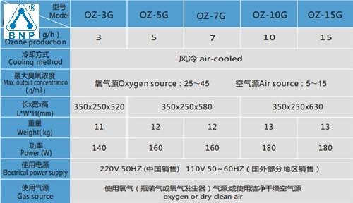 福建优质臭氧发生器制造的专业化公司 广州市大环臭氧设备供应
