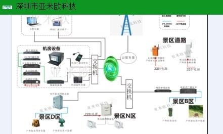 南宁4G/无线广播源头直供厂家,4G/无线广播