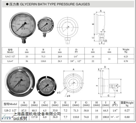 小型压力表,压力表