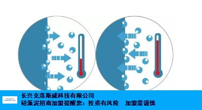浙江哪有硅藻泥加盟批发代理 信息推荐 长兴克洛斯威科技供应