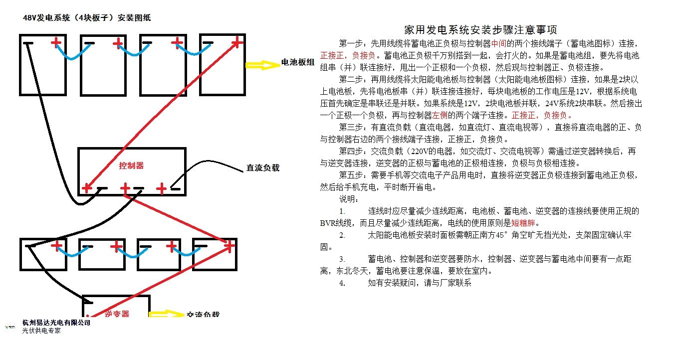 浙江办公太阳能发电哪家专业 抱诚守真 杭州易达光电供应