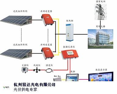 浙江销售太阳能发电品牌 抱诚守真 杭州易达光电供应