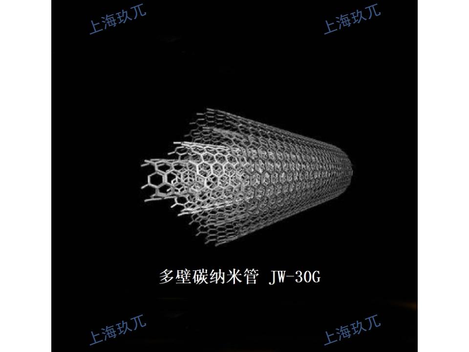 浙江抗静电碳纳米管多少钱「上海玖兀新材料科技供应」