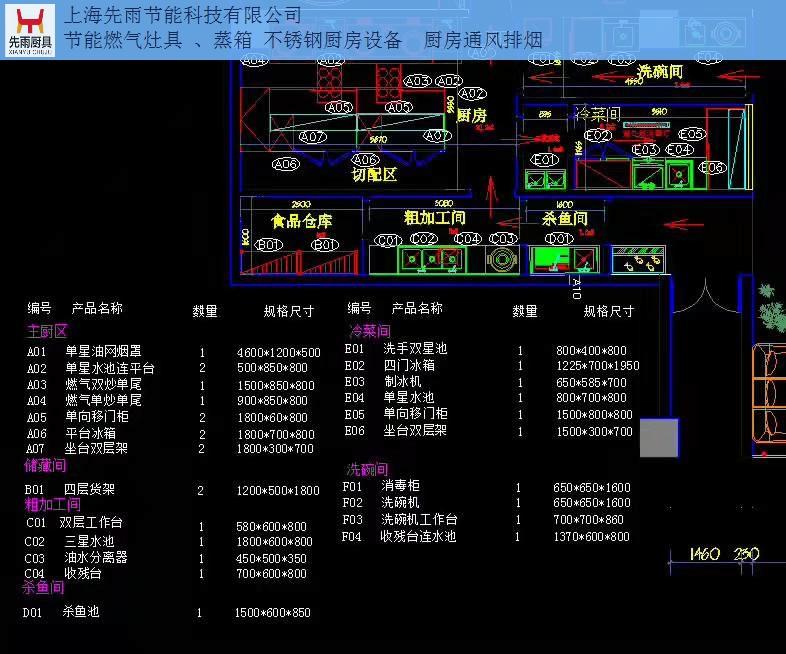 靜安區廚房設計規劃專業廚房「上海先雨廚具廚房工程供應」