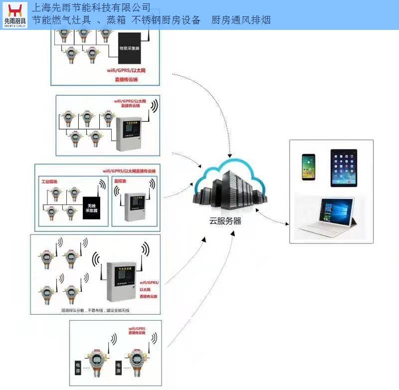 黃浦區酒店廚房燃氣檢測報警切斷設備報價 上海先雨廚具廚房工程供應