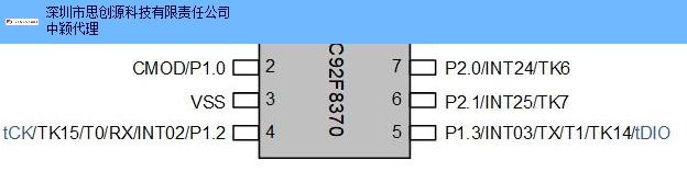 重庆程序开发sc92f8370哪家好 服务至上「深圳市思创源科技供应」