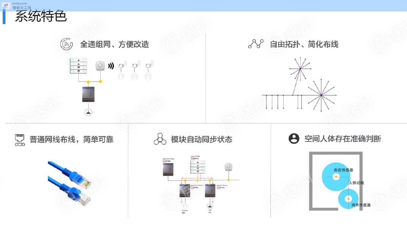 浙江专业办公室智能优质商家 贴心服务「上海万佰万智能科技供应」