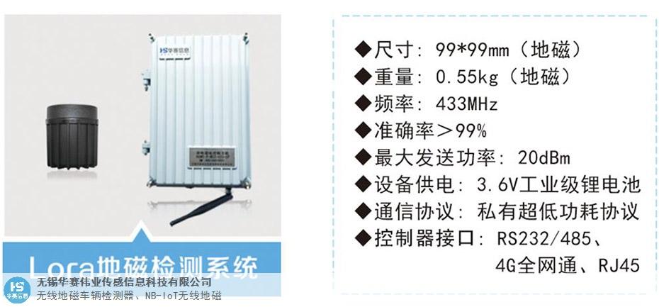 Xinjiang Geomagnetic Sensor Intelligent Parking System Manufacturers Welcome Call Wuxi Huasai Albert CHAN Sensor Information Technology Supply