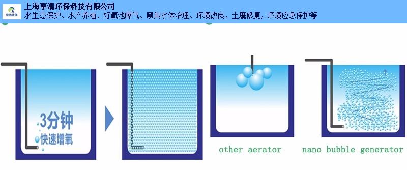 微纳米曝气机哪个牌子好 来电咨询「上海享清环保科技供应」