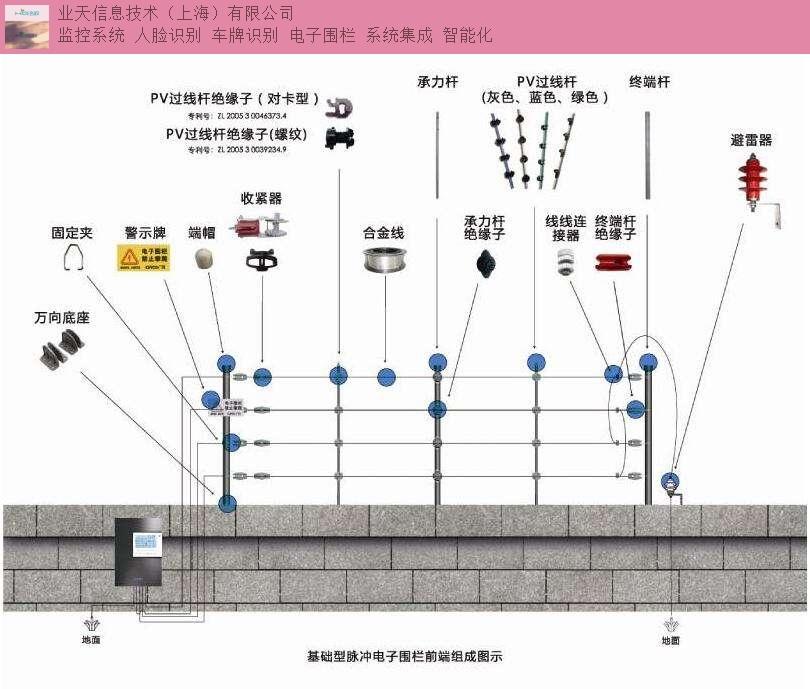 虹口区销售脉冲电子围栏推荐,脉冲电子围栏
