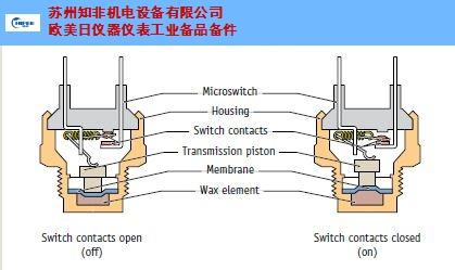 江苏面板安装温度控制器原装进口 信息推荐 苏州知非机电设备供应