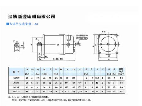 河北ZYT系列直流永磁电动机「新源供应」