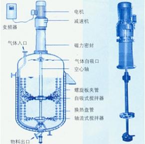 安徽磁力耦合器规格齐全 诚信经营「威海自控反应釜供」