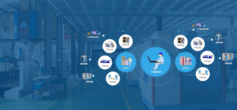 上海六普模具科技有限公司