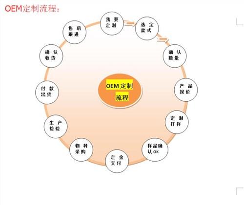 优质点读笔定制价格 诚信为本「深圳市学识通教育科技供应」
