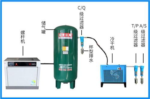 新吴区官方授权经销空压机保养维修公司