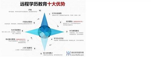 十堰理工自考报名网站 卓越服务「武汉鼎硕教育发展供应」