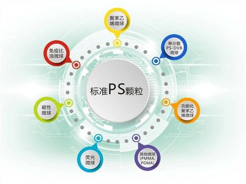 直銷二乙烯基苯微球哪家專業「蘇州海博納新材料科技供應」