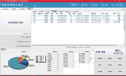 http://www.reviewcode.cn/bianchengyuyan/53156.html