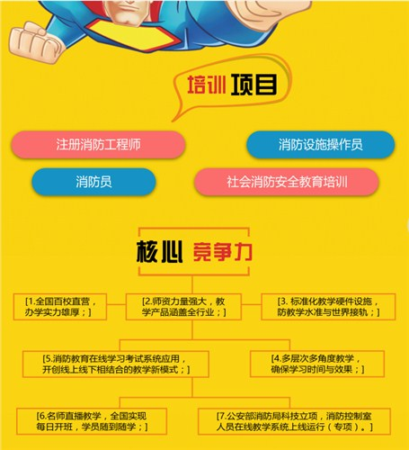 安宁初级中控员证能买吗 真诚推荐 云南清大东方消防学校