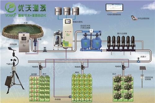 云南蔬菜水肥一體化設計 誠信為本「四川優沃灌溉設備供應」