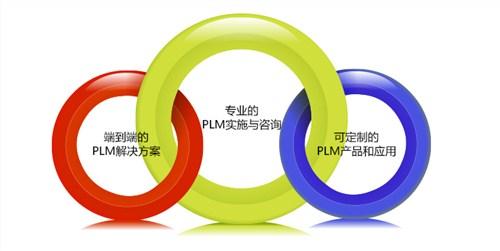 广东PLM产品生命周期管理推荐,PLM产品生命周期管理