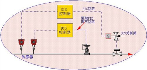 甘肃正规DCS系统货源充足 欢迎咨询「无锡拓蓝自动化科技供应」