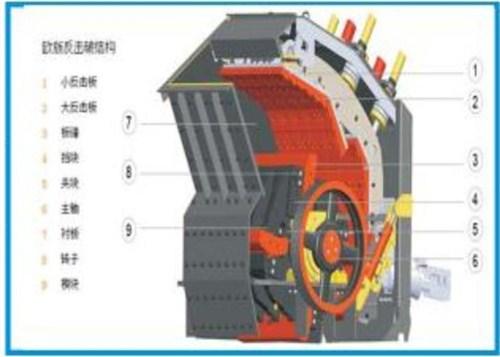 巴音郭楞专业破碎机订做 诚信经营「新疆湘泉耐磨合金钢制造供应」