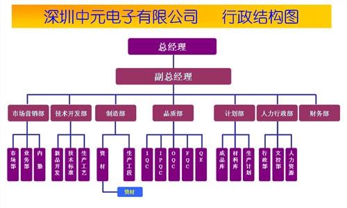 广东AconECap中元公司 acon中元电子供应