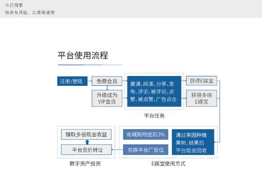 河南大数据app加盟「 今日网事数字传媒供应」